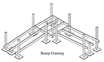 Lowes Com How To Build A Wheelchair Ramp Wheelchair Ramp