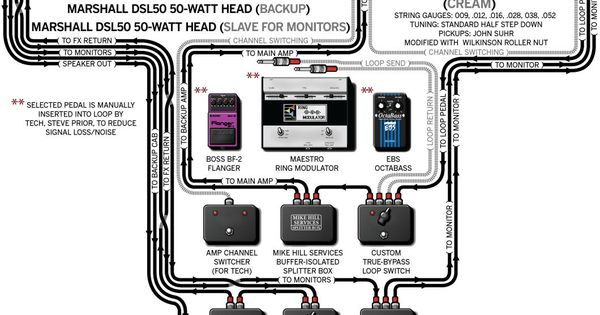 Hero Maestro Wiring Diagram