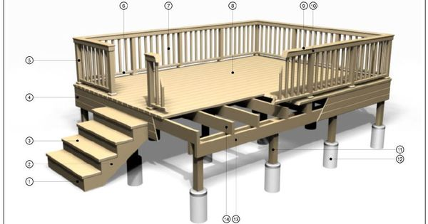 Free deck plans including materials lists deck design for Online deck designer tool