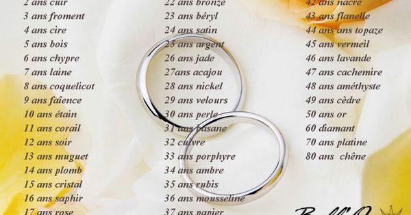 pinterest the worlds catalog of ideas - Calendrier Noce De Mariage
