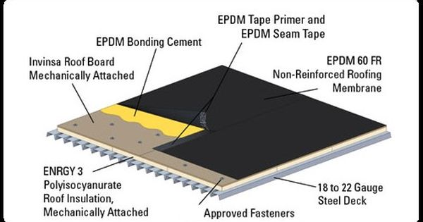 Epdm Roofing System Epdm Rubber Roofing System Installation Details Roofing Systems Commercial Roofing Systems Flat Roof Systems