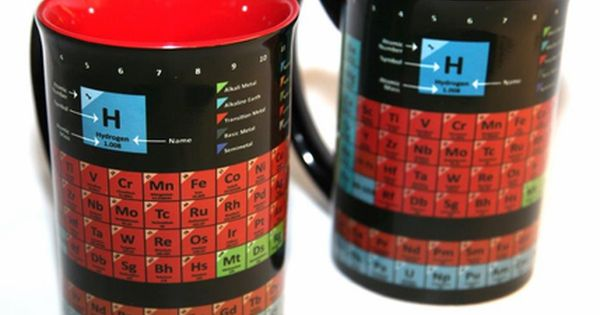 Nasa Periodic Table Mug Mugs