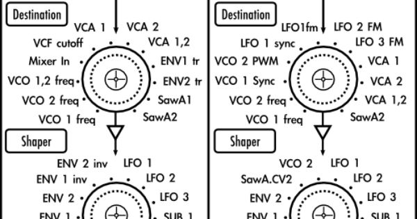 vinnui u0026 39 s diy analog synthesizer  the concept of the