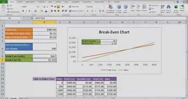 Create A Break Even Analysis Chart Youtube Analysis Data