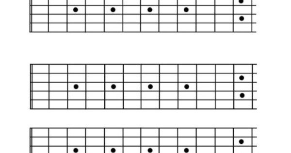 Adaptable image with printable guitar fretboard
