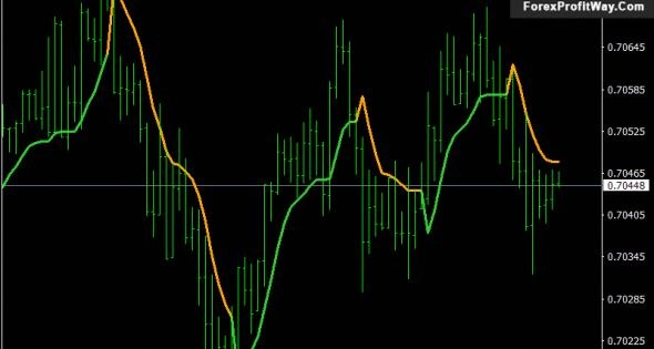 Download Step One More Average Free Forex Indicator For Mt4