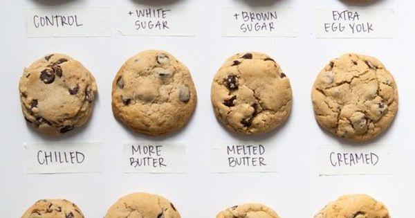 Baking School Day 17: Cookies | Baking school and School