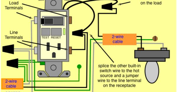 Gfci Wiring Diagram With The Switch Separate Gfci Outlet Wiring Gfci Plug