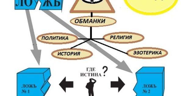 Картинки по запросу власть по принципу разделяй и властвуй