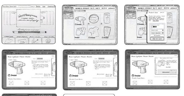 ux storyboards - Google Search If youu0027re a user experience - website storyboard