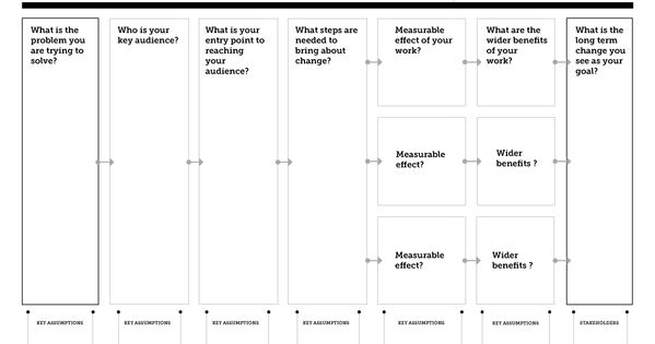 Tool worksheet for theory of change httpdiytoolkitmedia tool worksheet for theory of change httpdiytoolkitmediatheory of change size a4pdf pinterest pronofoot35fo Choice Image
