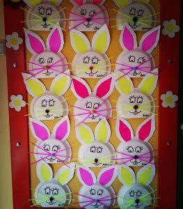 Paper Plate Bunny Craft Idea Jungle Animals Craft Pinterest
