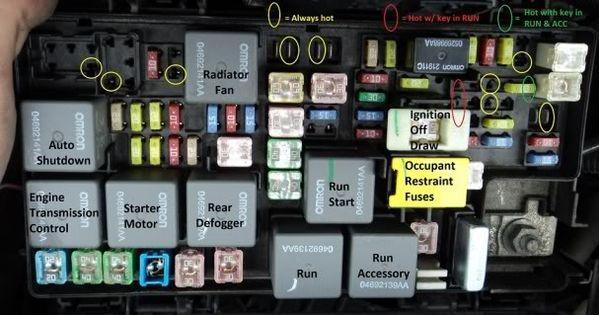 Jeep Jk Fuse Box Map Layout Diagram