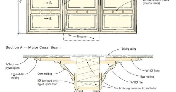 Coffered Ceiling Beam Detail Drawing Pictures To Pin On