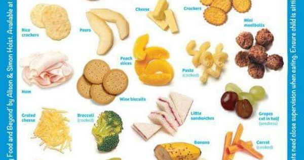 Finger Food Ideas For 9 Month Old Recipes Pinterest