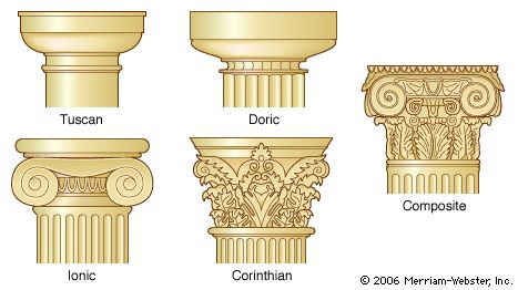Types Of Roman Columns : Any of several styles classical or neoclassical