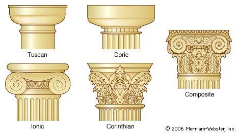 Order Architecture Britannica Com Roman Architecture Neoclassical Architecture Architectural Orders