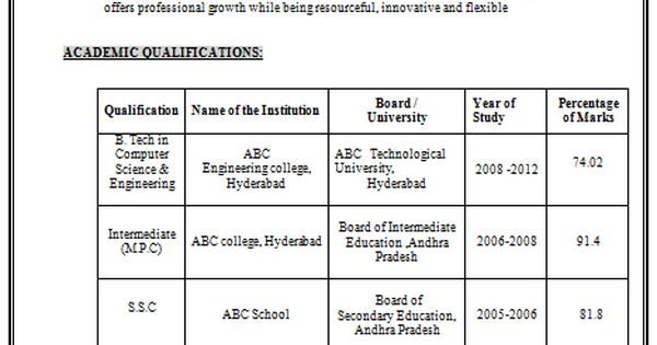 Example Template Of Excellent Fresher B Tech Resume Sample / Format With Great Job Profile And