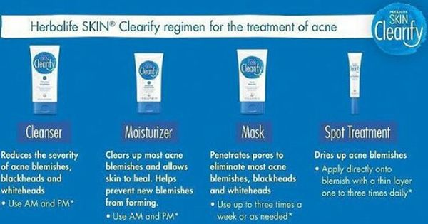 Pin By Dana Brown On Coach Mekka Herbalife Products Moisturizer Mask Spot Treatment Acne Blemishes