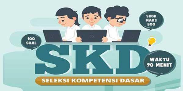 100 Contoh Soal Cpns Seleksi Kompetensi Dasar Skd Dan Pembahasannya Update Januari 2020 Di 2020 Kisah Sukses Kenangan Optimisme