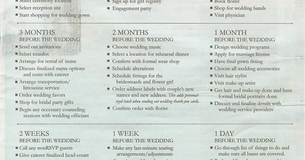 Wedding Timeline: This could come in handy one day.
