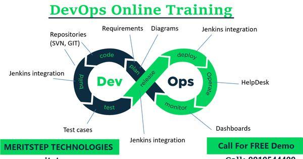 Devops Online Training Institute Attend Free Demo In Meritstep
