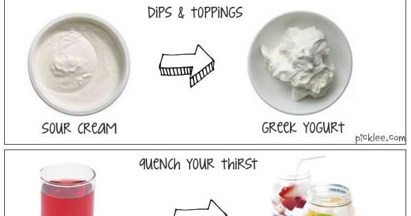 10 simple healthy food substitutions.. Minus the mashed potatoes I do all