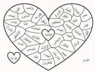 حفظ جزء عم للأطفال باستخدام الخرائط الذهنية خرائط العقل Islamic Kids Activities Islamic Books For Kids Islam For Kids