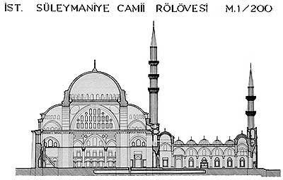 Hermina Ehab Adli Kullanicinin Cami Cizimleri The Mosque Drawings Panosundaki Pin Camiler Mimari Mimari Cizimler
