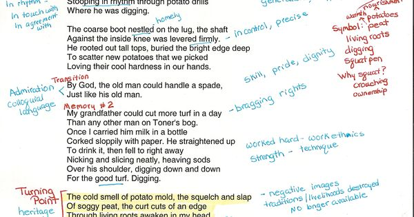 gcse english poetry essay