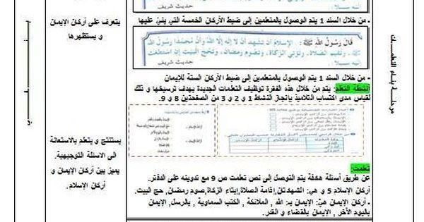 مذكرة التربية الاسلامية أركان الايمان و أركان الاسلام السنة 3 ابتدائي الجيل الثاني Education Memorandum Faith