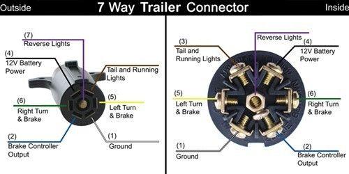 led aftermarket reverse lights / pods  trailer wiring