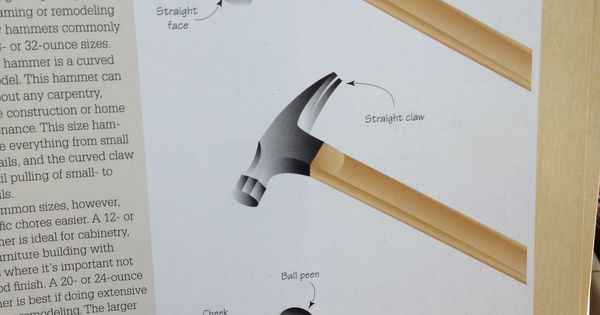 types of hammers curved claw general carpentry
