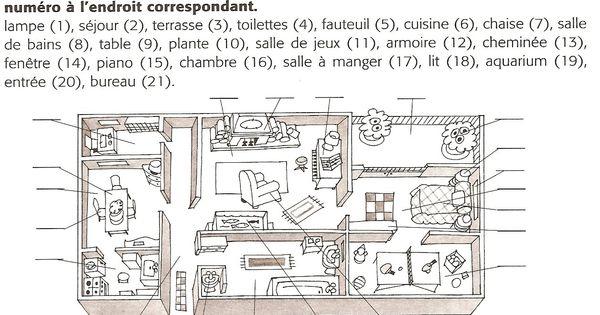 Plan de la maison exercices de fran ais pinterest de la maison fle et - La maison plus meubles ...