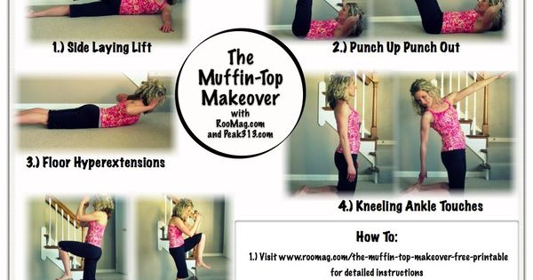 muffintopmakeover