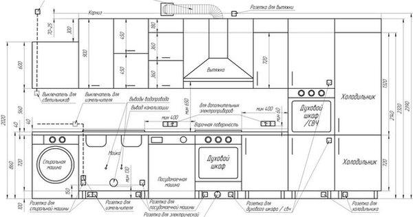 Resultado de imagen de cocina pinterest for Planos de gabinetes de cocina