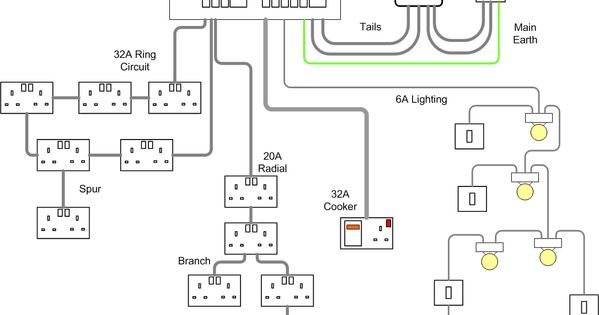 wiring a gfci outlet diagram  | 640 x 336