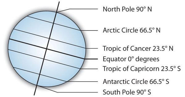 an analysis of the arctic circle in geography Analysis interpretation of the news based  heat waves from greece to siberia — and fires north of the arctic circle — are the latest signs this summer that the arctic is warming twice as .