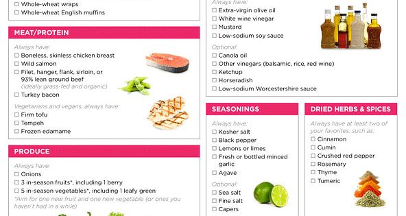 Healthy Foods to Buy: The Ultimate Healthy Grocery List - Shape Magazine