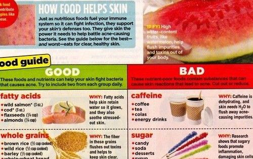 The Clear Skin Diet. Beauty Skincare Spa Skincare explore beelineindustries.com