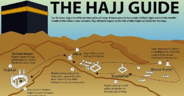 Towards Islam حج کے ارکان واجبات اور سنتیں Islam Pilgrimage Hajj Pilgrimage