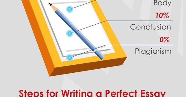 essay topic ideas compare and contrast