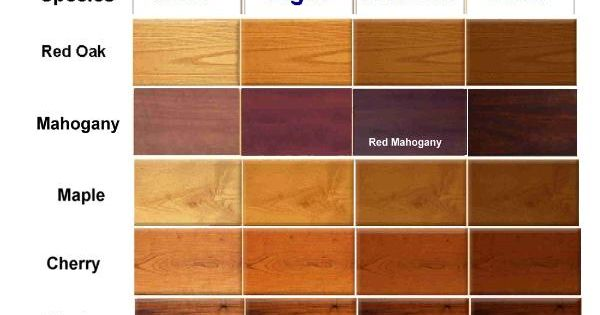 Wood Stain Chart Make Pinterest Wood Stain And Wood