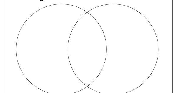 Diagram fillable venn diagram template : After reading Twilight (Stephanie Meyer) and Firelight ...