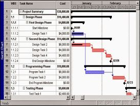 Over 200 Microsoft Project Schedule Templates Microsoft Project Schedule Templates Project Management Tools