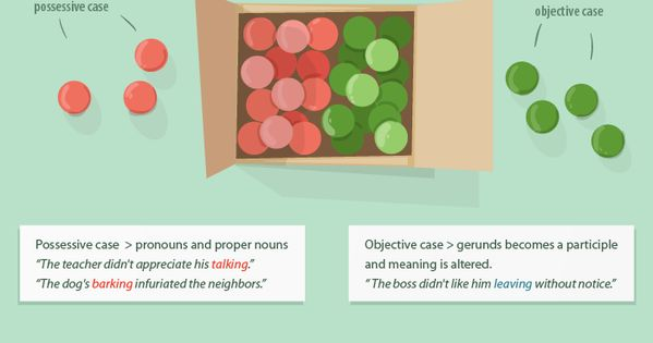 Gerunds are behind some of the most confusing and ...