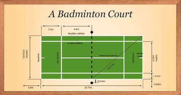 Image Result For International Standard Size Of Badminton Court Badminton Court Badminton Court