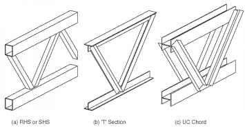 Vierendeel Steel Architecture Steel Trusses Metal Construction