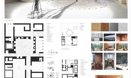 Layout inspiration