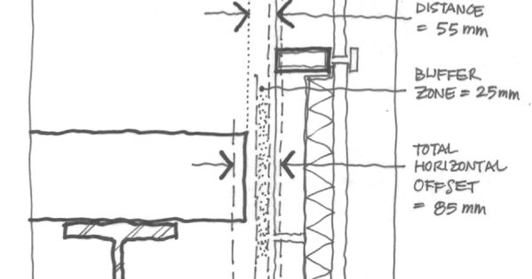 100+ Curtain Wall Connection Details – yasminroohi